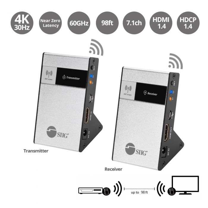 98ft HDMI Extender 60GHz Wireless Professional Transmitter Receiver WIHD 1.1